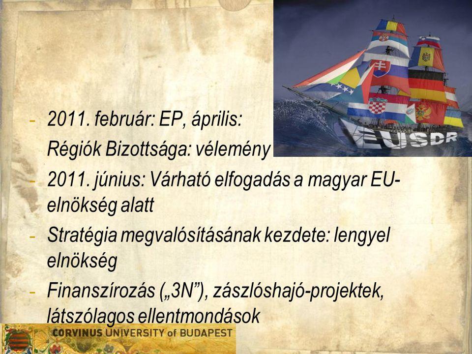 2011. február: EP, április: Régiók Bizottsága: vélemény. 2011. június: Várható elfogadás a magyar EU- elnökség alatt.
