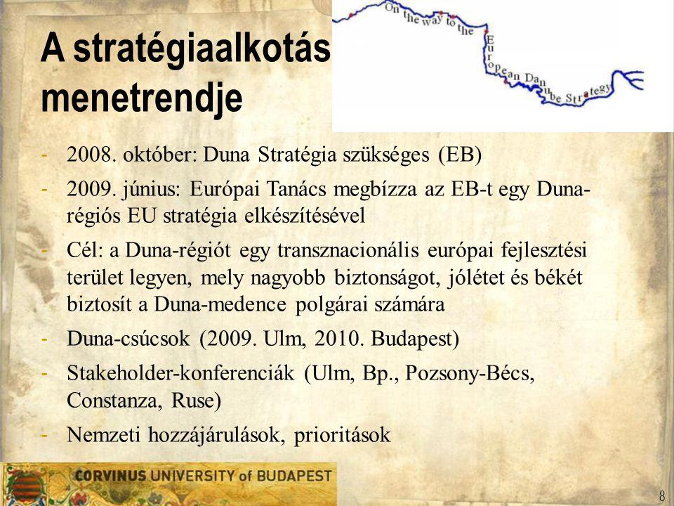 A stratégiaalkotás menetrendje