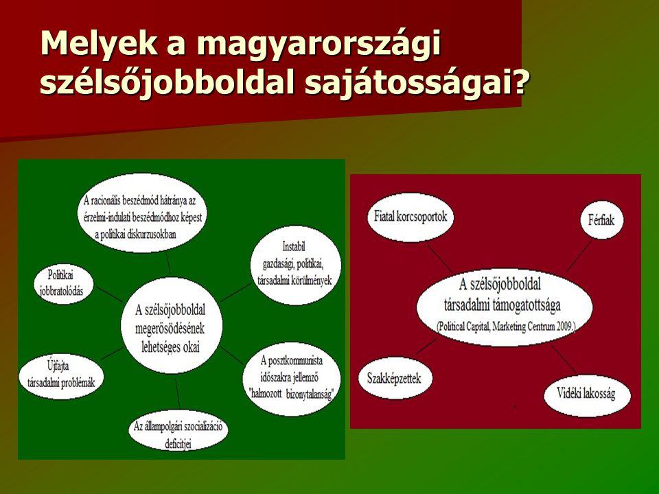 Melyek a magyarországi szélsőjobboldal sajátosságai