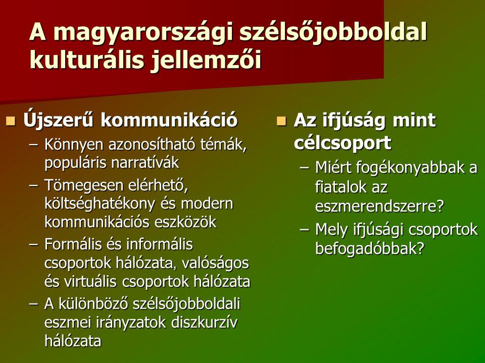 A magyarországi szélsőjobboldal kulturális jellemzői
