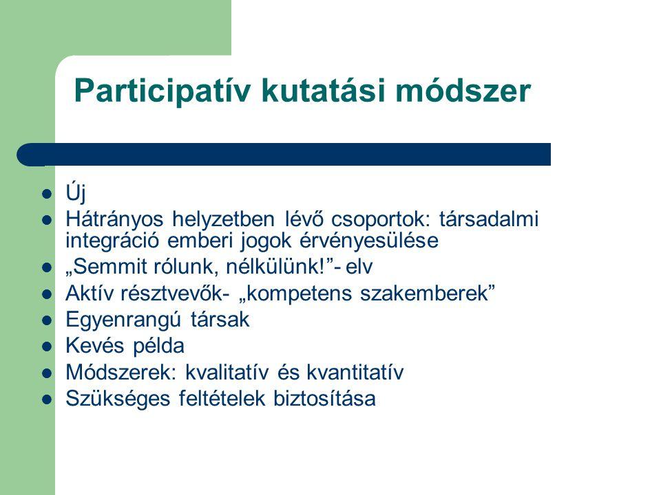 Participatív kutatási módszer