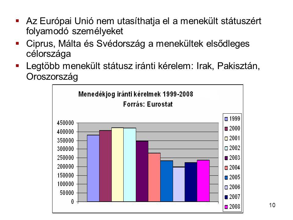 Az Európai Unió nem utasíthatja el a menekült státuszért folyamodó személyeket