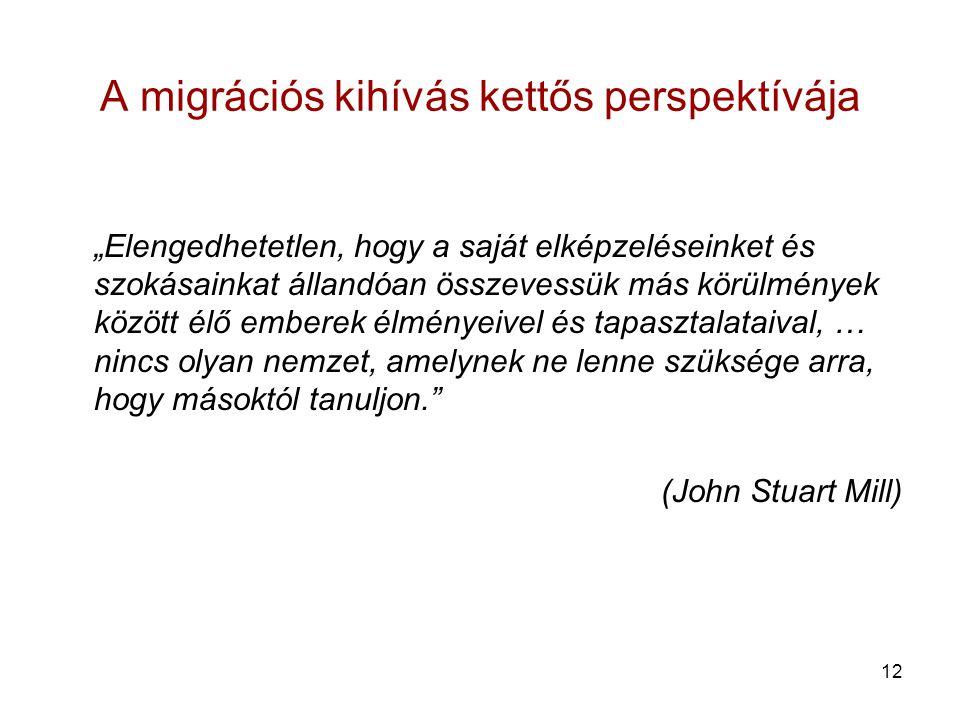 A migrációs kihívás kettős perspektívája