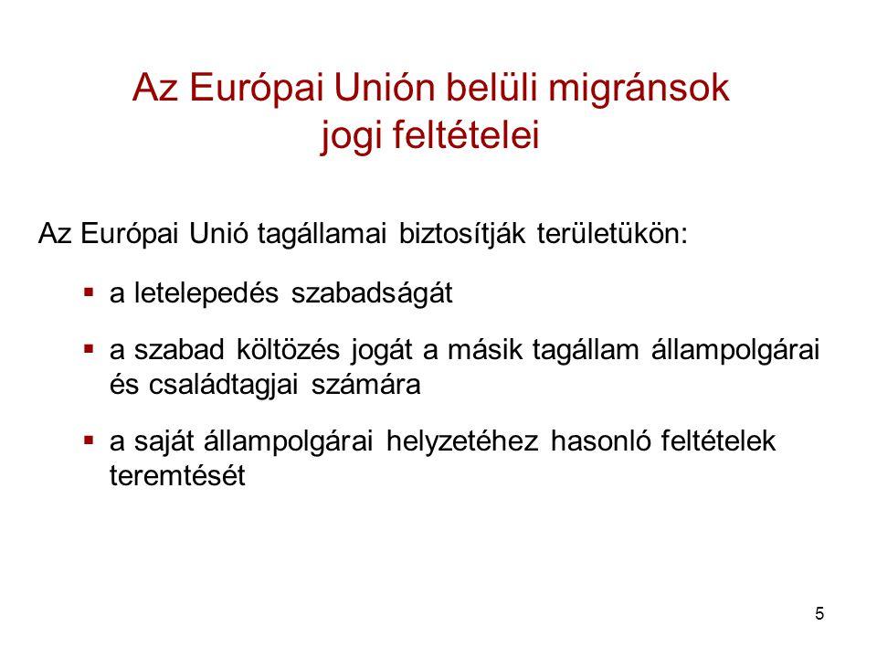 Az Európai Unión belüli migránsok jogi feltételei