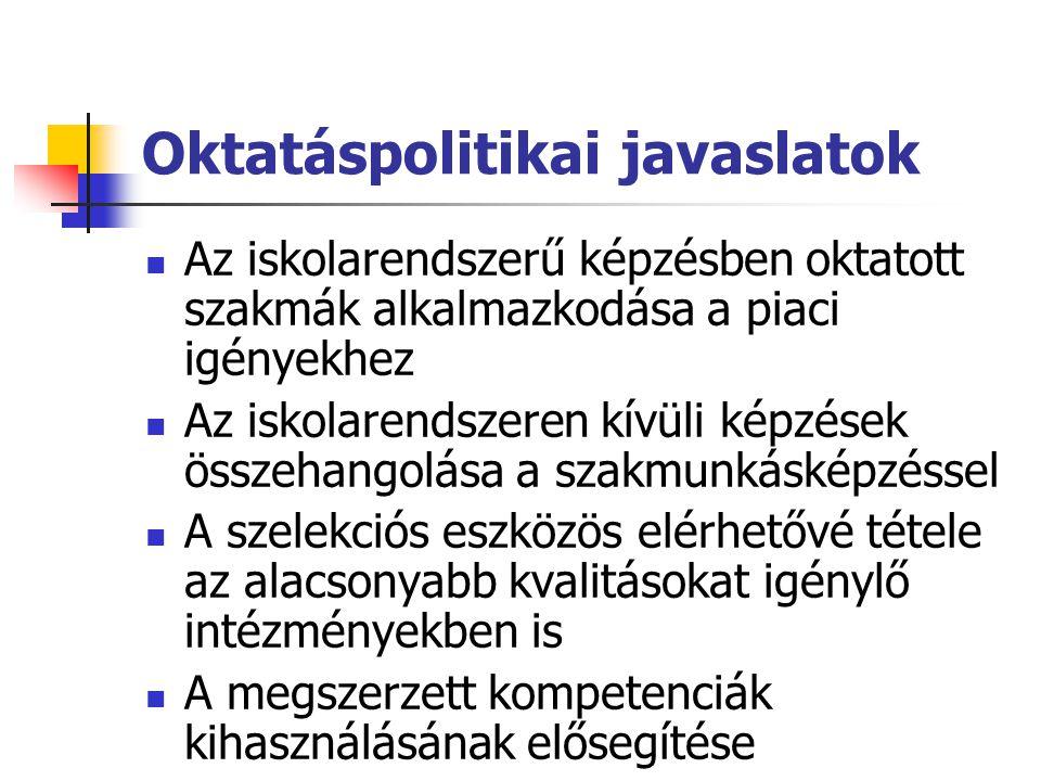 Oktatáspolitikai javaslatok