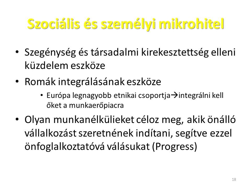 Szociális és személyi mikrohitel