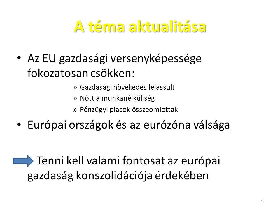 A téma aktualitása Az EU gazdasági versenyképessége fokozatosan csökken: Gazdasági növekedés lelassult.