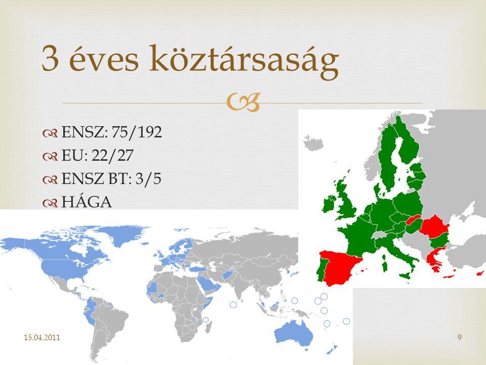 3 éves köztársaság ENSZ: 75/192 EU: 22/27 ENSZ BT: 3/5 HÁGA 15.04.2011