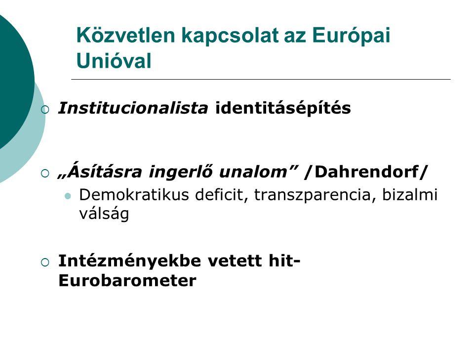 Közvetlen kapcsolat az Európai Unióval