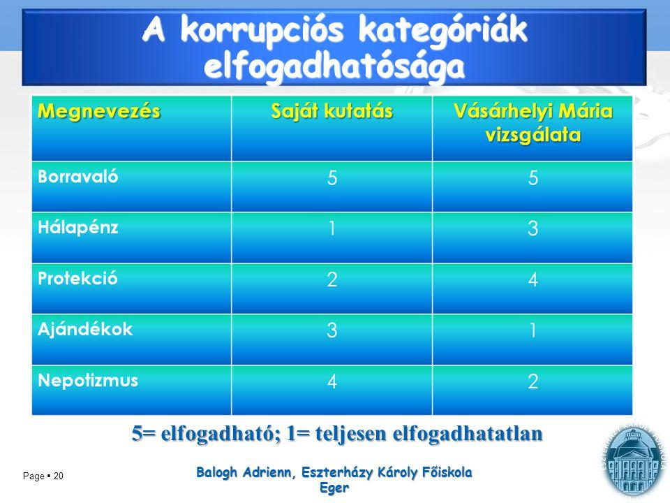A korrupciós kategóriák elfogadhatósága