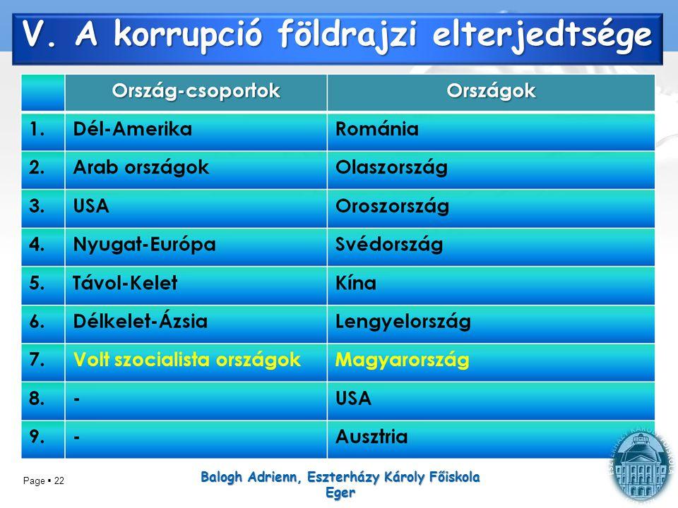 V. A korrupció földrajzi elterjedtsége