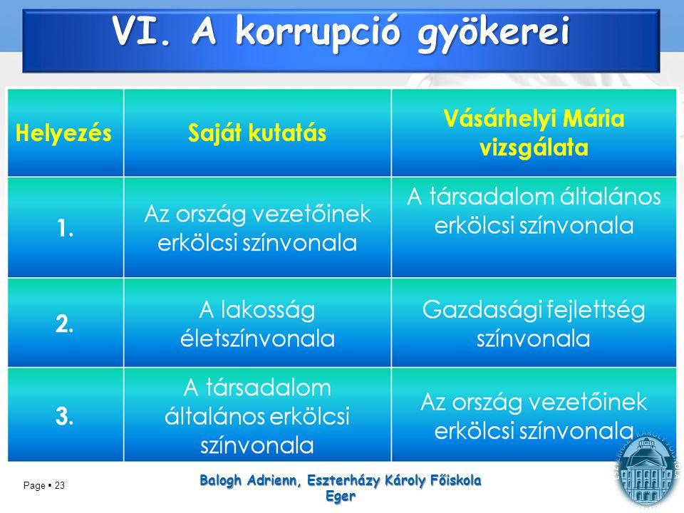 VI. A korrupció gyökerei