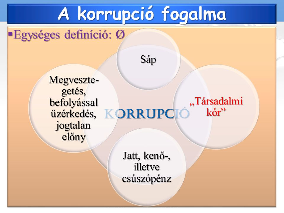 A korrupció fogalma Egységes definíció: Ø KORRUPCIÓ Sáp
