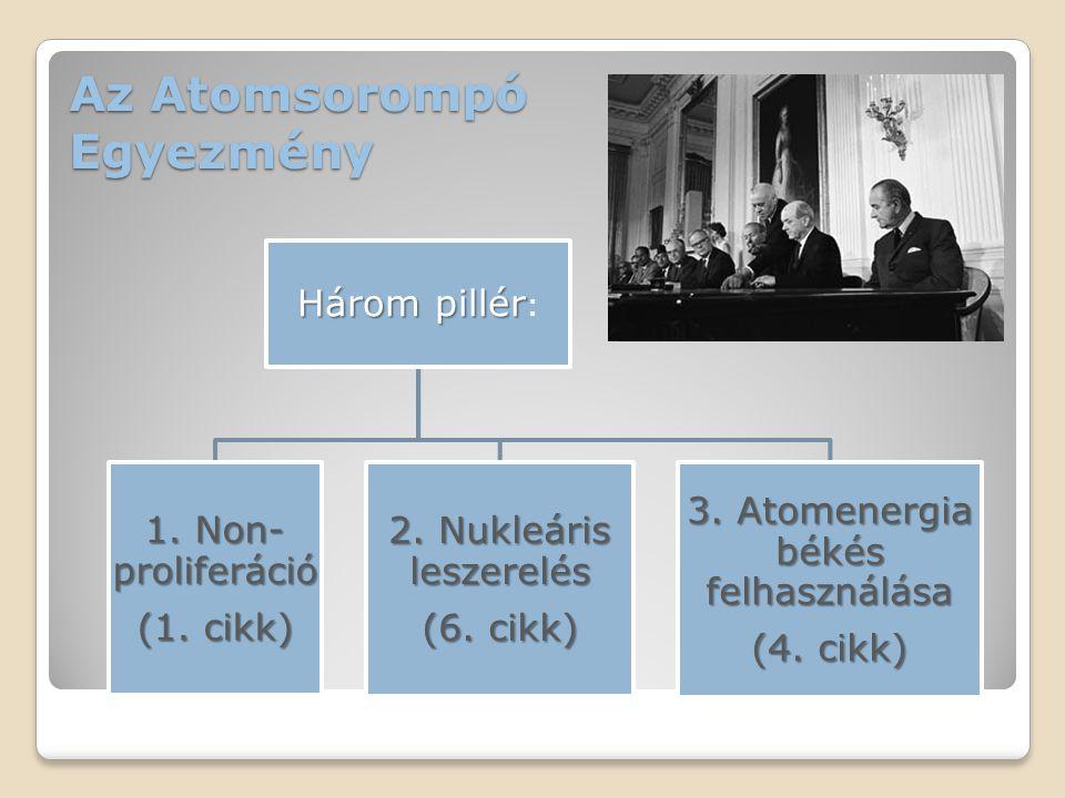 Az Atomsorompó Egyezmény