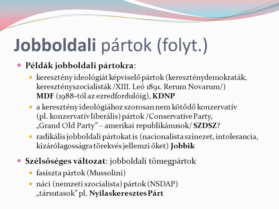 Jobboldali pártok (folyt.)