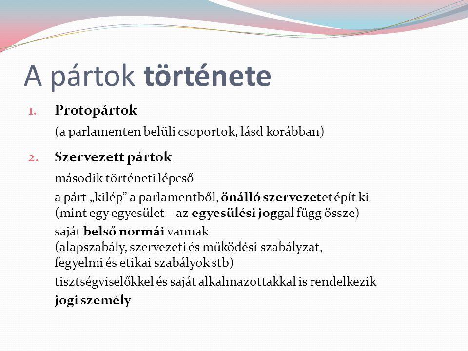 A pártok története Protopártok