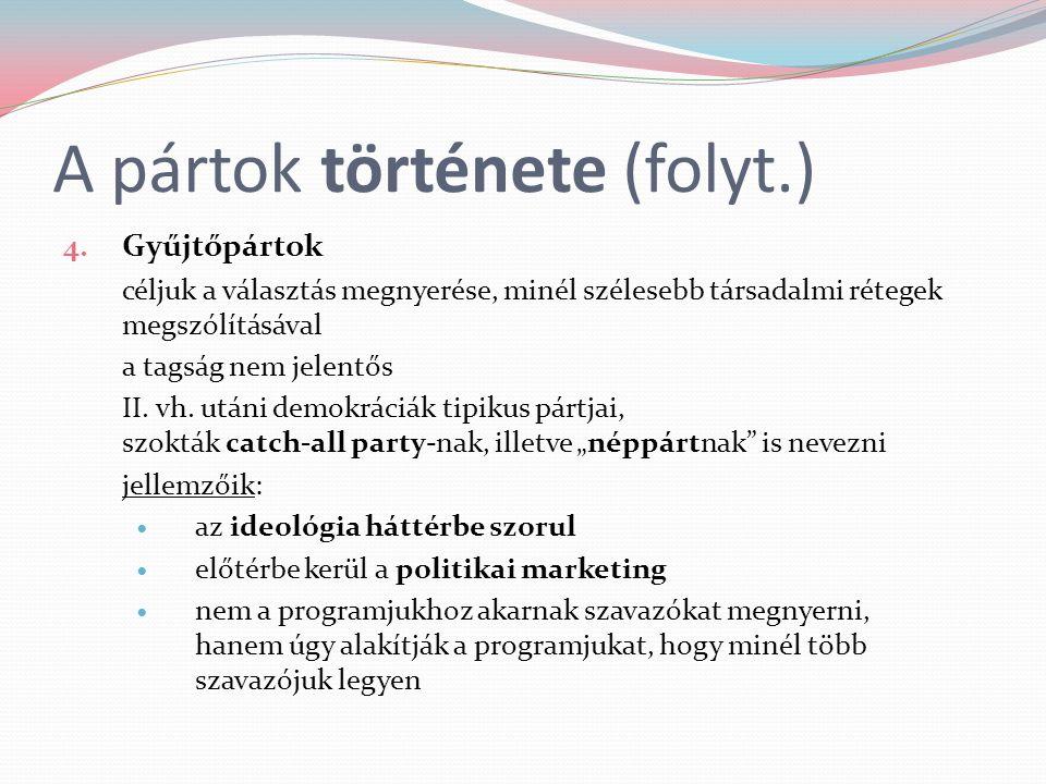 A pártok története (folyt.)