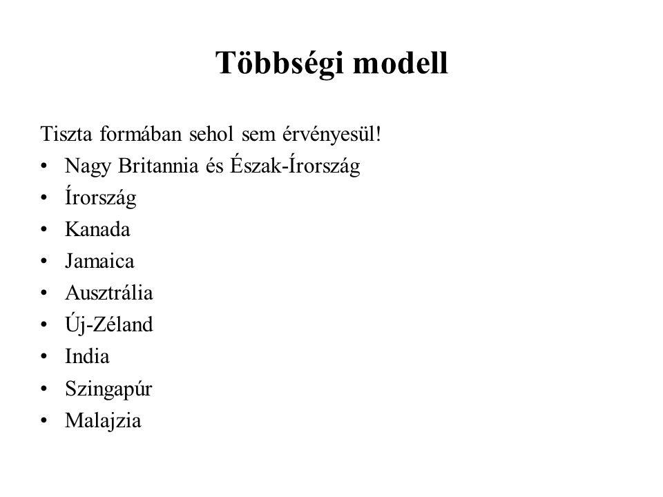 Többségi modell Tiszta formában sehol sem érvényesül!