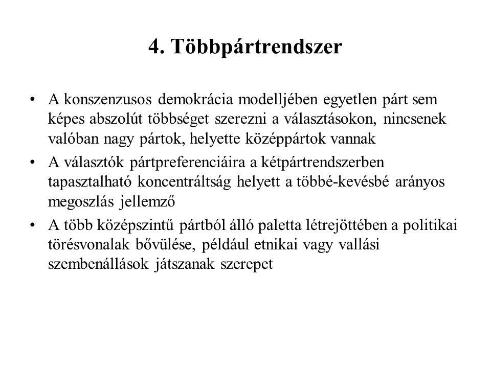 4. Többpártrendszer