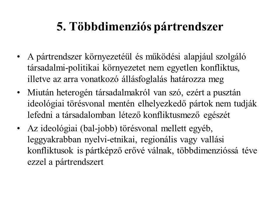 5. Többdimenziós pártrendszer
