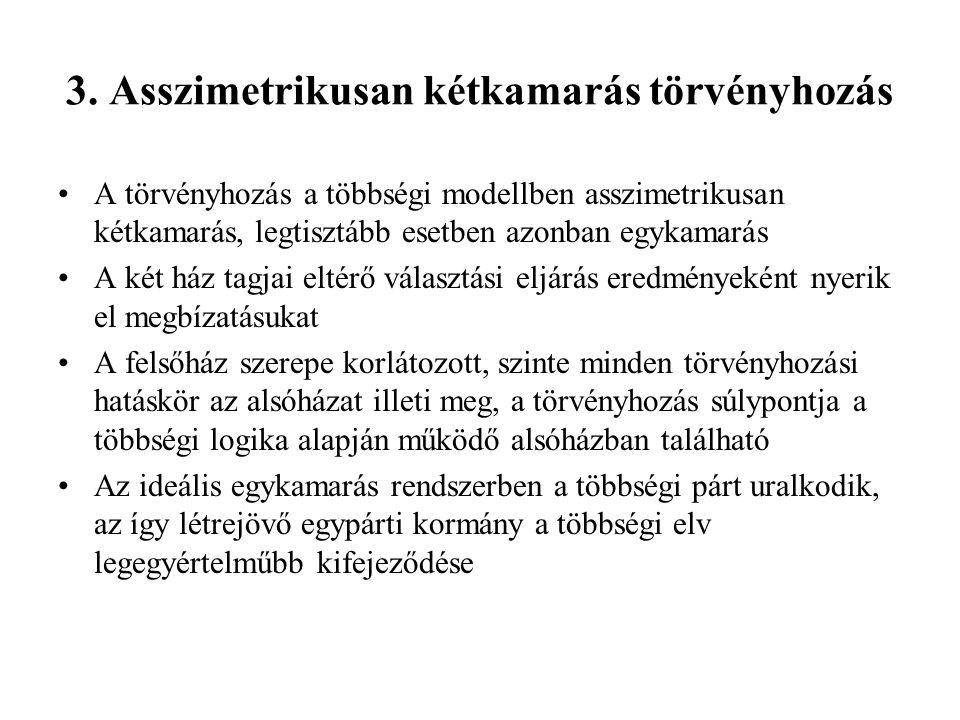 3. Asszimetrikusan kétkamarás törvényhozás