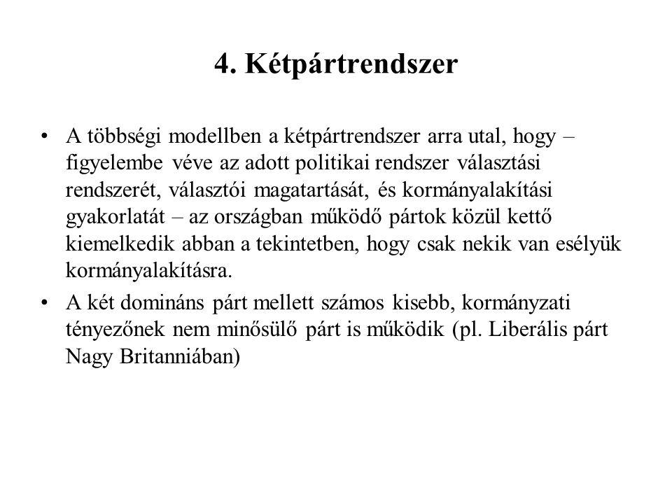 4. Kétpártrendszer