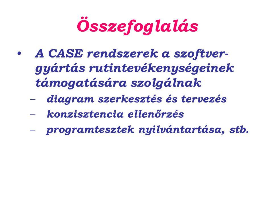 Összefoglalás A CASE rendszerek a szoftver-gyártás rutintevékenységeinek támogatására szolgálnak. diagram szerkesztés és tervezés.