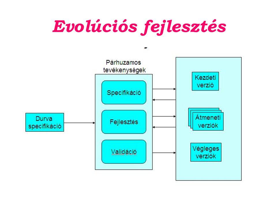 Evolúciós fejlesztés