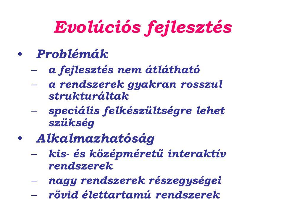 Evolúciós fejlesztés Problémák Alkalmazhatóság