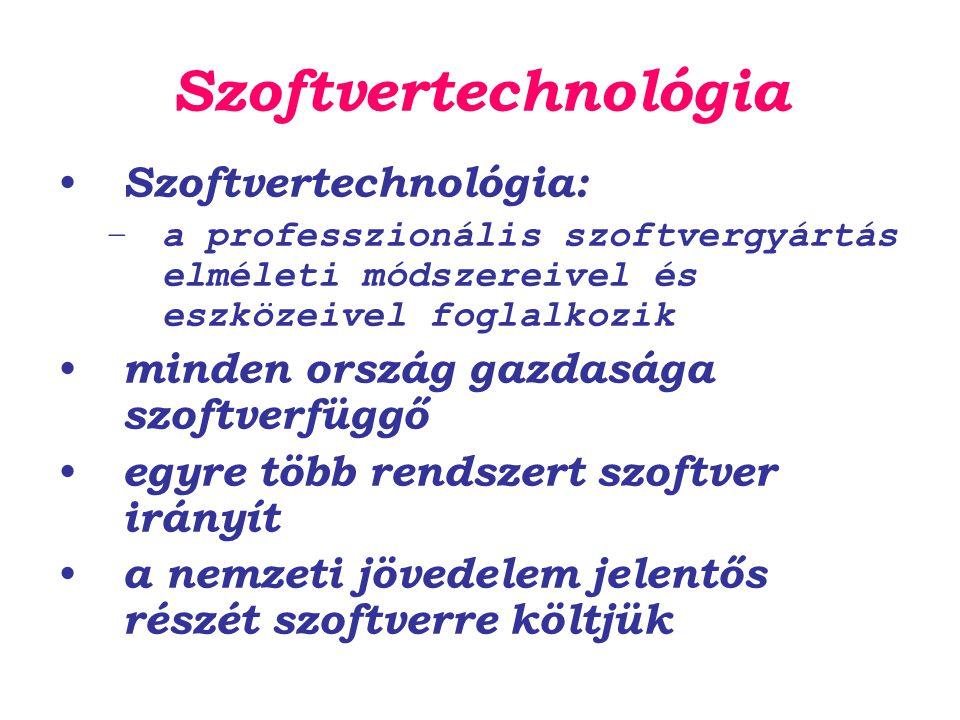 Szoftvertechnológia Szoftvertechnológia: