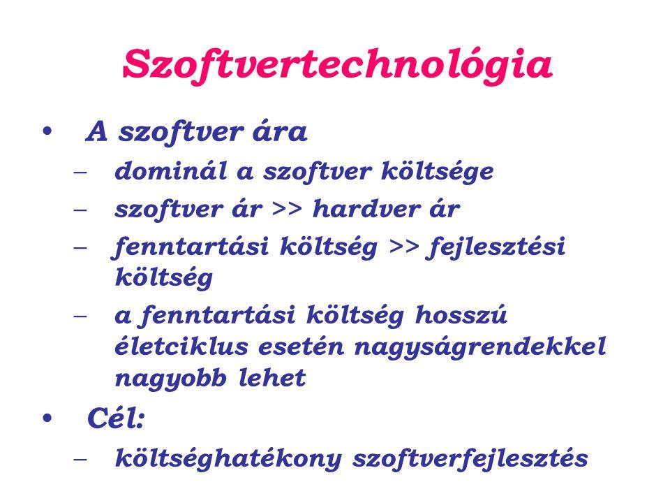 Szoftvertechnológia A szoftver ára Cél: dominál a szoftver költsége