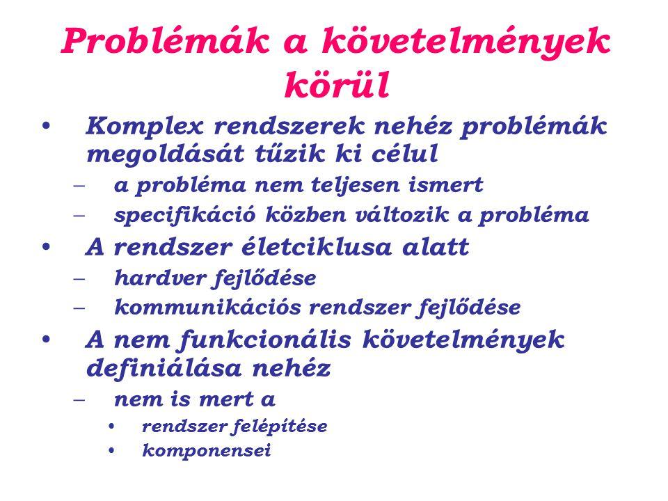 Problémák a követelmények körül