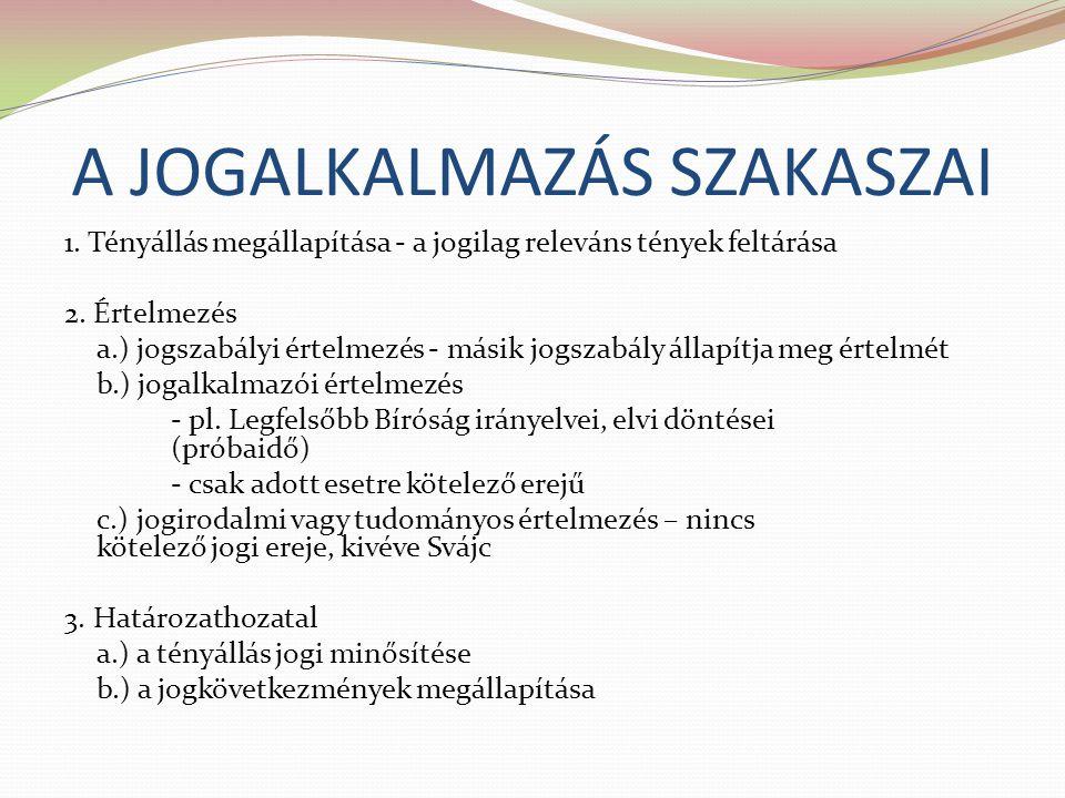 A JOGALKALMAZÁS SZAKASZAI