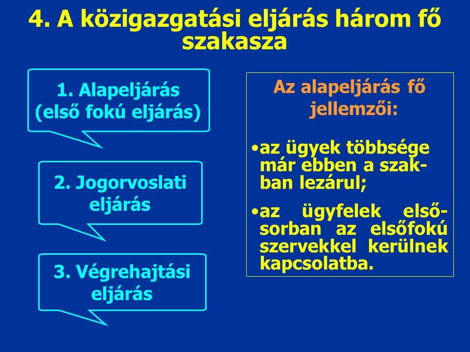 4. A közigazgatási eljárás három fő szakasza