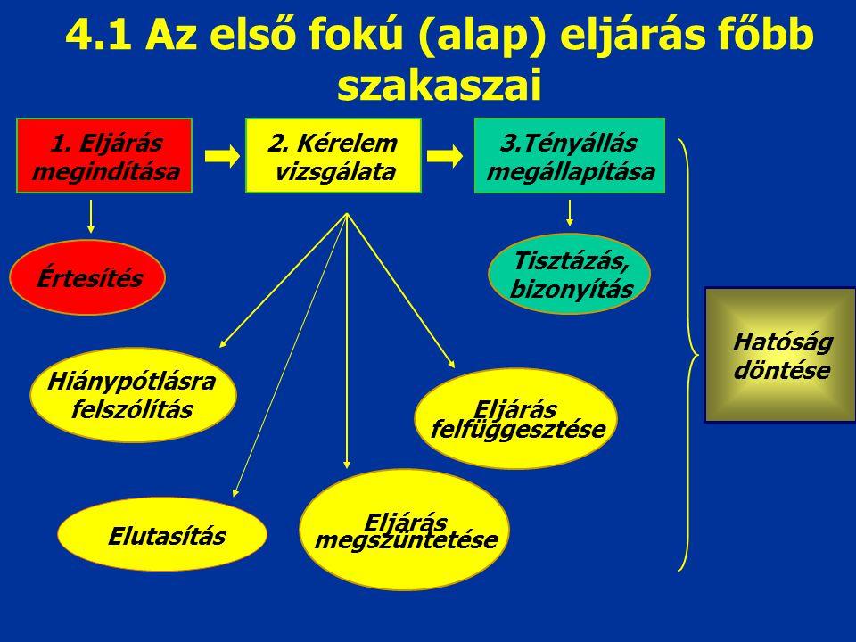 4.1 Az első fokú (alap) eljárás főbb szakaszai