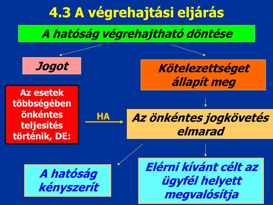 4.3 A végrehajtási eljárás