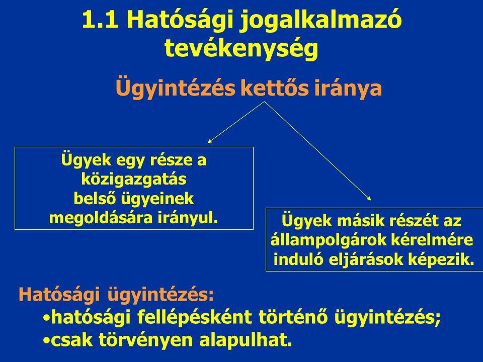 1.1 Hatósági jogalkalmazó tevékenység