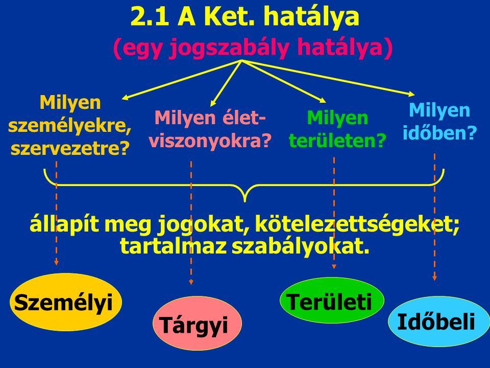 2.1 A Ket. hatálya (egy jogszabály hatálya)