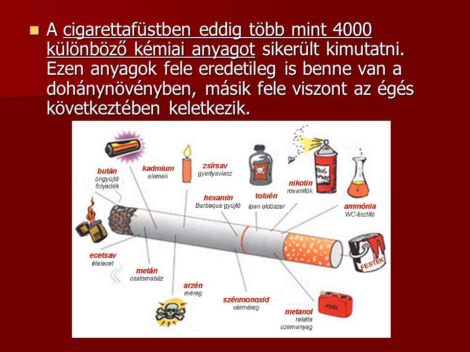 A cigarettafüstben eddig több mint 4000 különböző kémiai anyagot sikerült kimutatni.