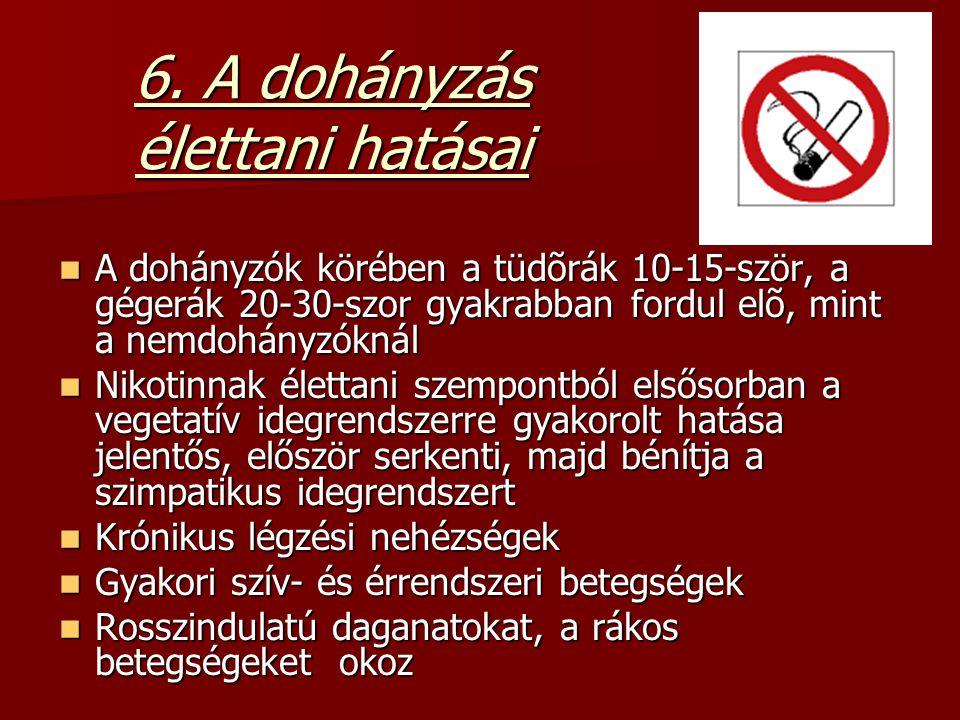 6. A dohányzás élettani hatásai