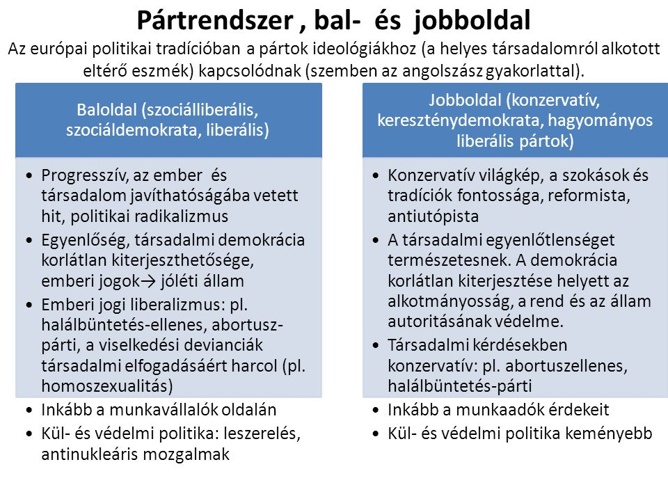 Baloldal (szociálliberális, szociáldemokrata, liberális)