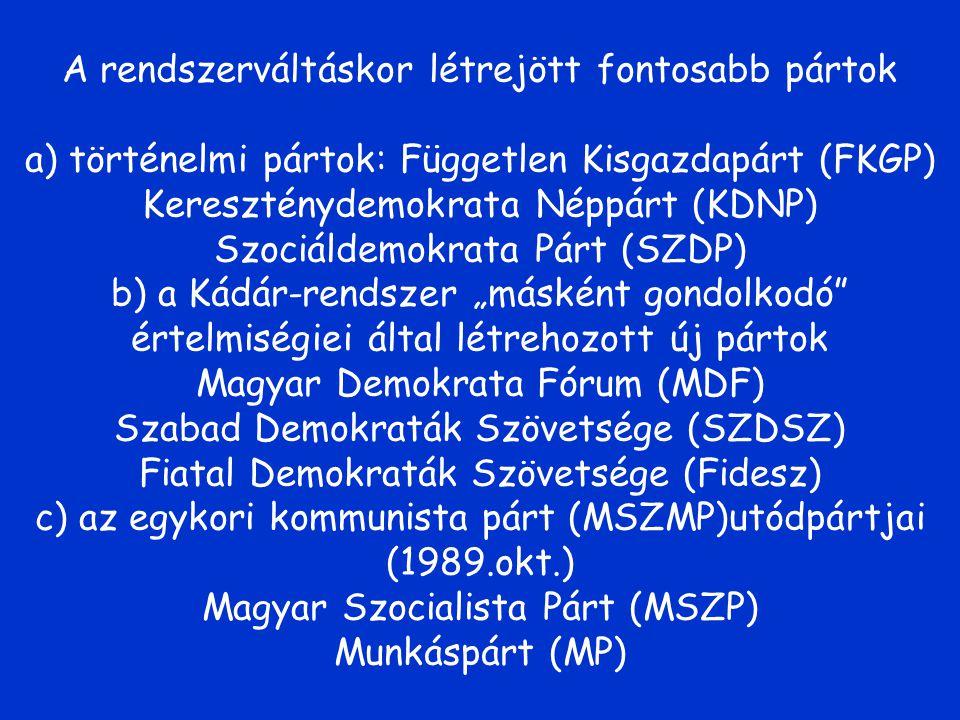 """A rendszerváltáskor létrejött fontosabb pártok a) történelmi pártok: Független Kisgazdapárt (FKGP) Kereszténydemokrata Néppárt (KDNP) Szociáldemokrata Párt (SZDP) b) a Kádár-rendszer """"másként gondolkodó értelmiségiei által létrehozott új pártok Magyar Demokrata Fórum (MDF) Szabad Demokraták Szövetsége (SZDSZ) Fiatal Demokraták Szövetsége (Fidesz) c) az egykori kommunista párt (MSZMP)utódpártjai (1989.okt.) Magyar Szocialista Párt (MSZP) Munkáspárt (MP)"""