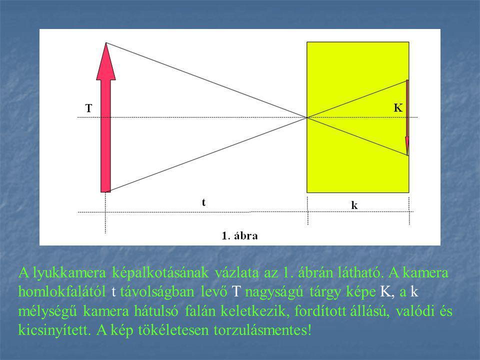 A lyukkamera képalkotásának vázlata az 1. ábrán látható