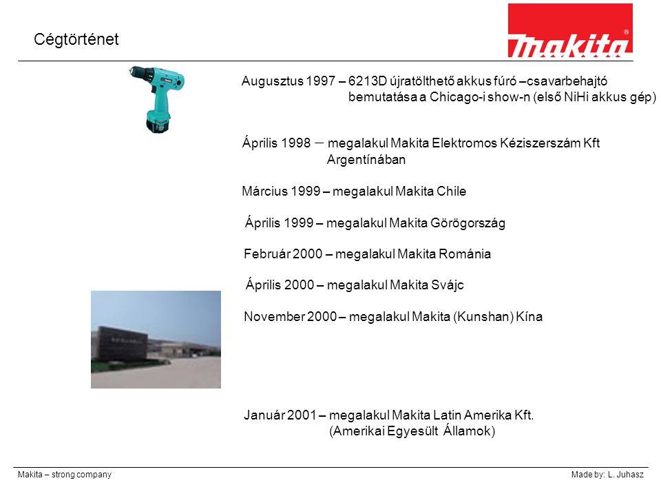 Cégtörténet Augusztus 1997 – 6213D újratölthető akkus fúró –csavarbehajtó. bemutatása a Chicago-i show-n (első NiHi akkus gép)