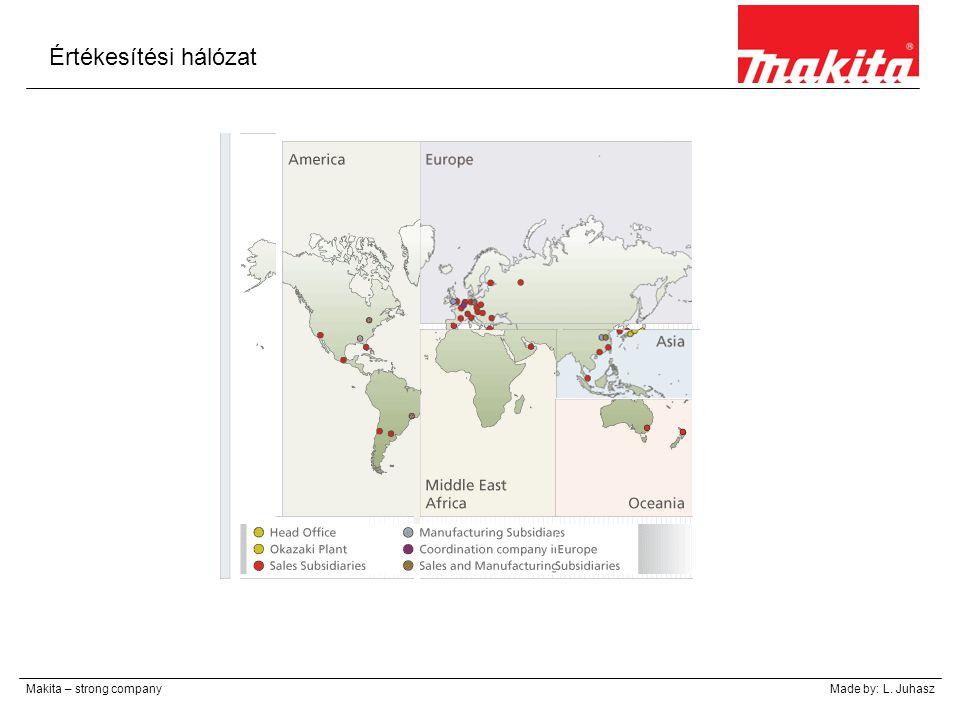 Értékesítési hálózat Makita - erős cég Made by: L. Juhasz