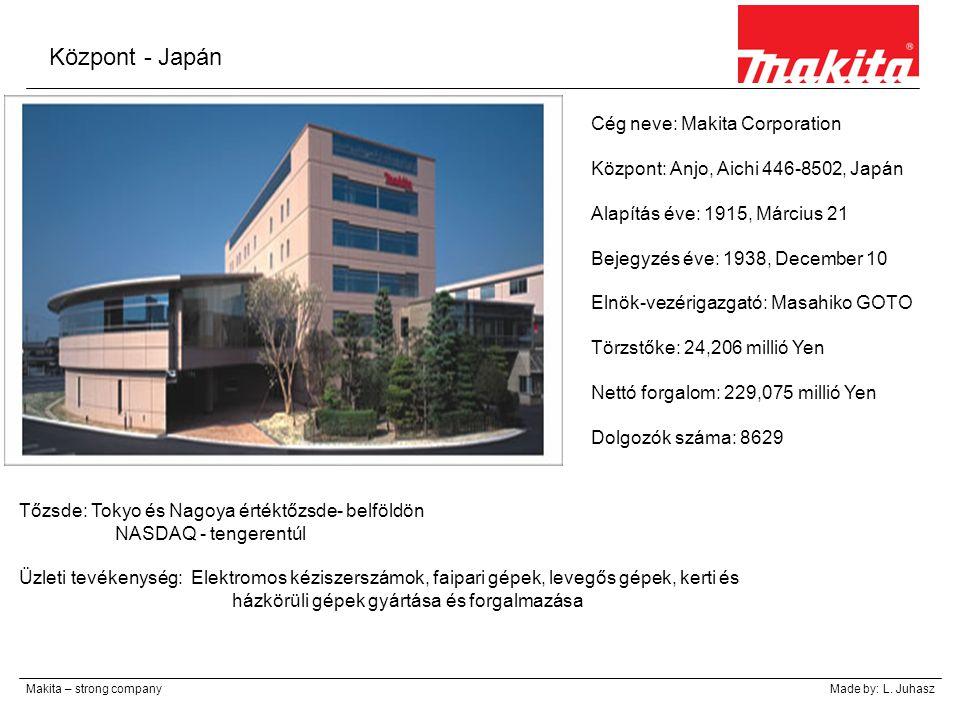 Központ - Japán Cég neve: Makita Corporation