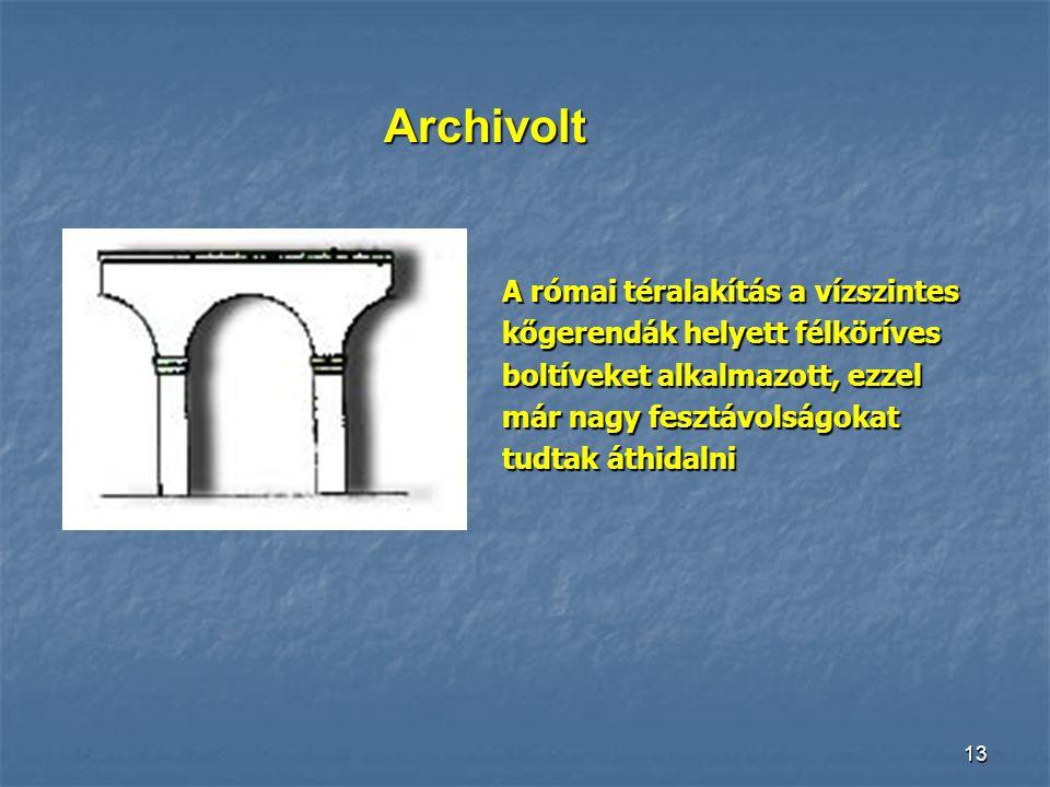 Archivolt A római téralakítás a vízszintes