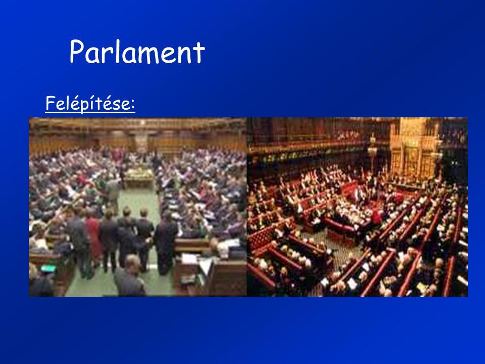 Parlament Felépítése: - egy- és kétkamarás parlamentek