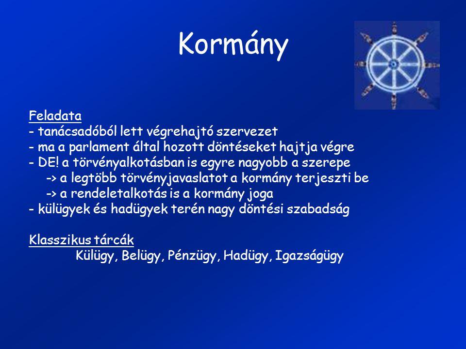 Kormány Feladata - tanácsadóból lett végrehajtó szervezet