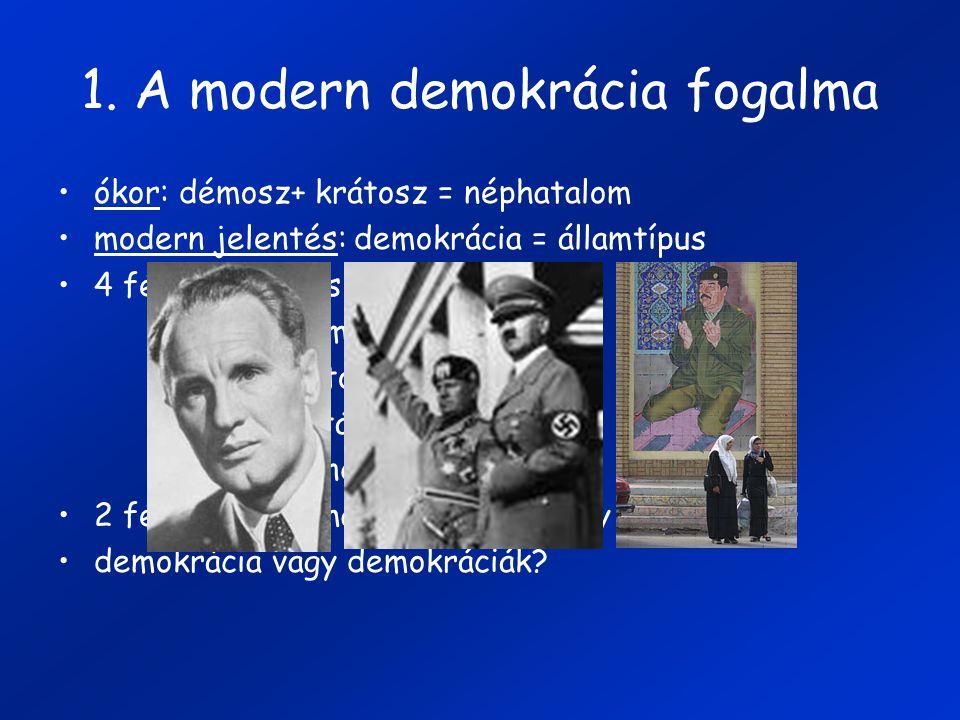 1. A modern demokrácia fogalma